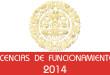Licencias de Funcionamiento - 2014